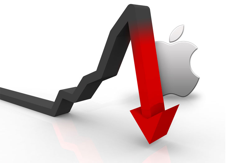 Apple Stock is Falling